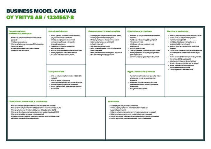 Kasvu Open Kasvuyritysanalyysin Business Model Canvas -taulukko esittelee yhdellä sivulla yrityksesi liiketoiminnan.